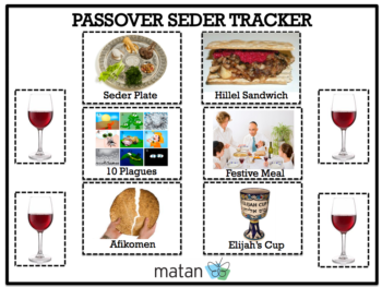 This seder tracker is one of many free downloadable resources available from Gateways and Matan. (Matan)