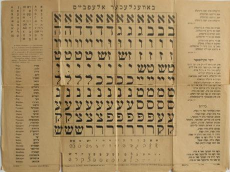 The Jewish English Lexicon