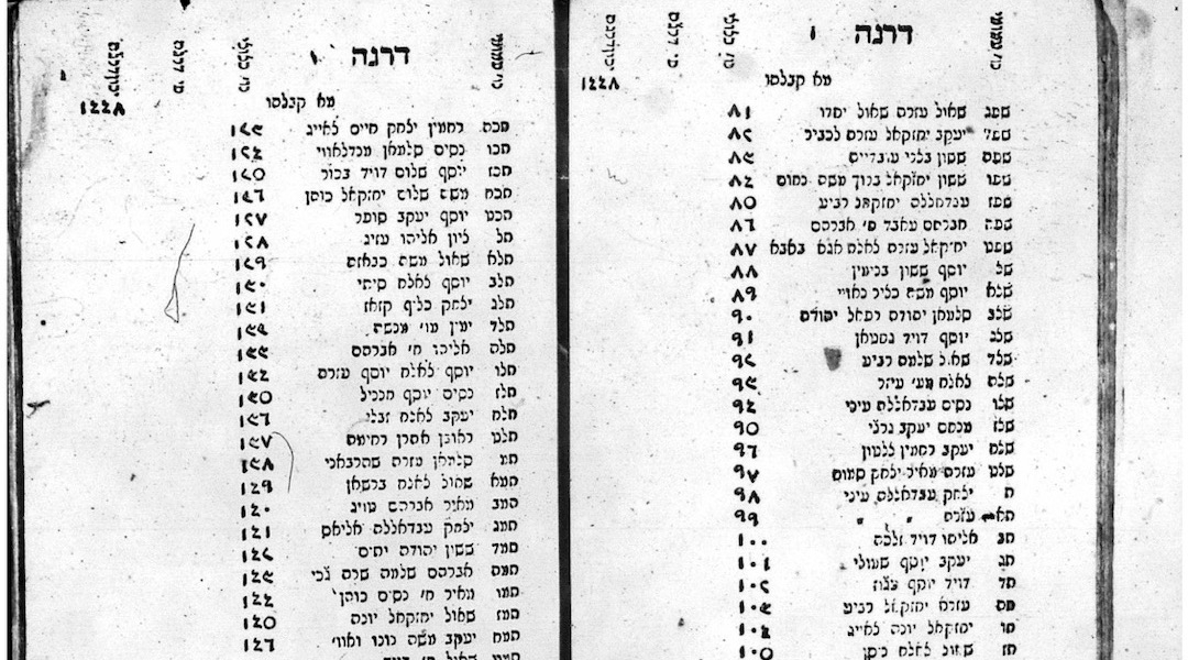 Is your name on this list? Your Jewish roots might be in Cairo, Baghdad or nearby